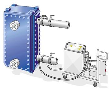 Техническое обслуживание и ремонт теплообменника Компаблок специалистами компании АСГАРД-Сервис