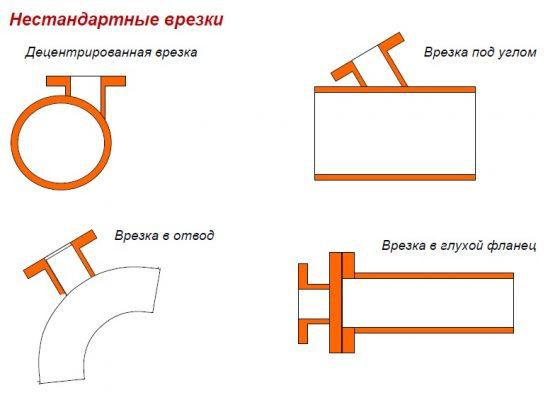 Схематическое изображение нестандартной врезки в трубопровод