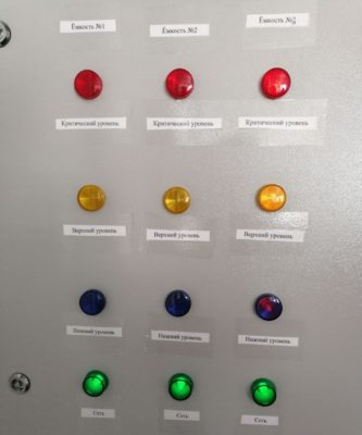 Установленное устройство контроля