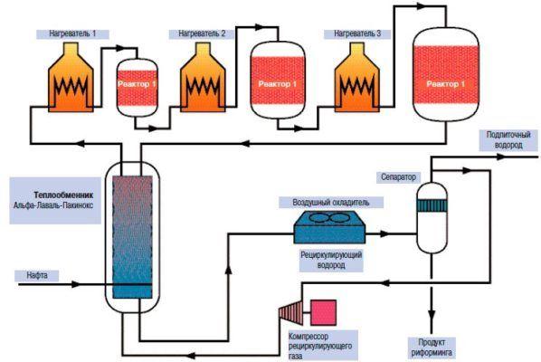 Схема работы с теплообменником Пакинокс