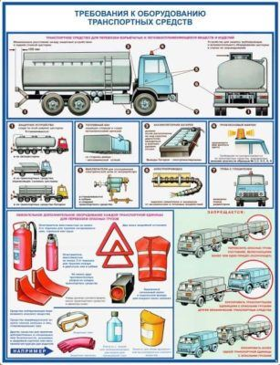 Требования к оборудования транспортных средств