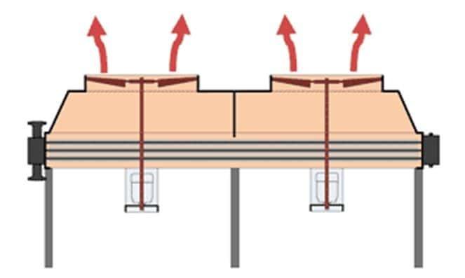 Вентиляторы протягивают воздух через теплообменник