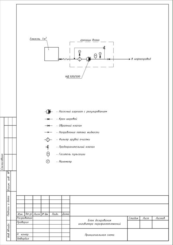 Принципиальная схема установки насосно-дозировочной